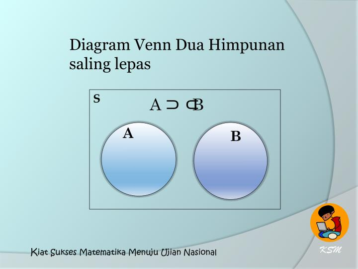 Ppt diagram venn powerpoint presentation id5680839 diagram venn dua himpunan saling lepas ccuart Images