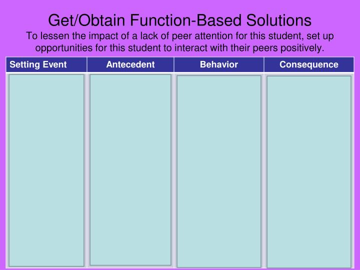 Get/Obtain Function-Based Solutions