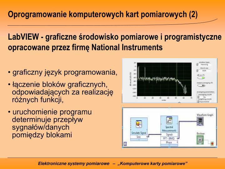 Oprogramowanie komputerowych kart pomiarowych (2)