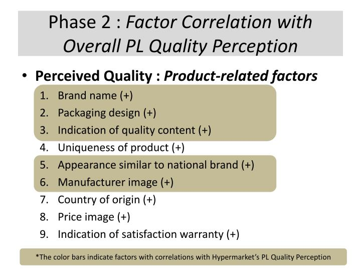 customer perception on private label products Graphical representation of consumers' perception 1  the aim of private label is emulating branded product in order to  consumer perceptions of traditional .