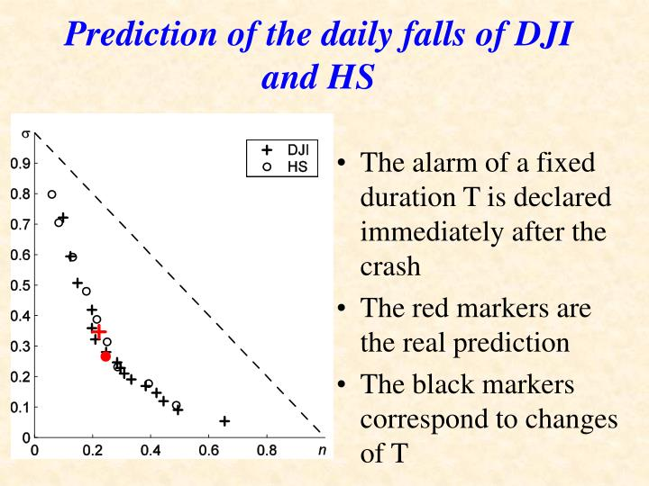 Prediction of the daily falls of
