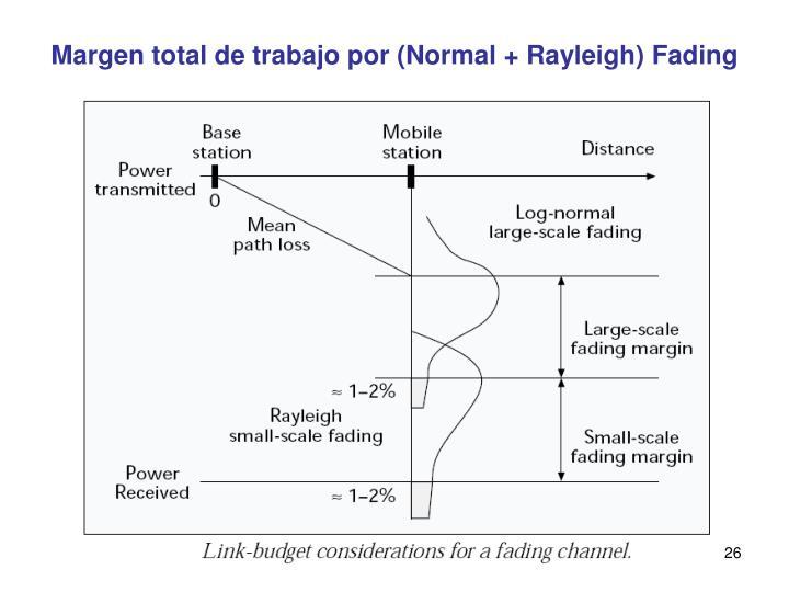 Margen total de trabajo por (Normal + Rayleigh) Fading
