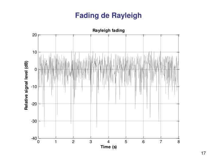 Fading de Rayleigh