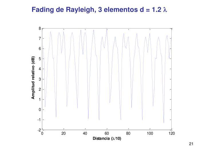 Fading de Rayleigh, 3 elementos d = 1.2