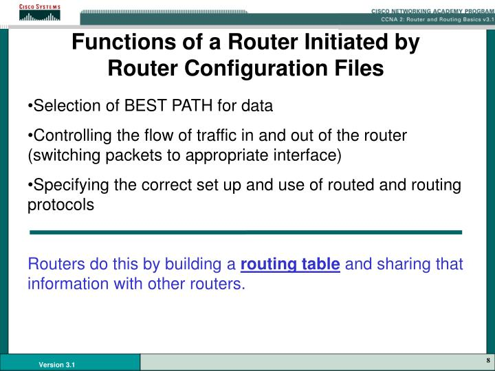 Functions of a Router Initiated by Router Configuration Files