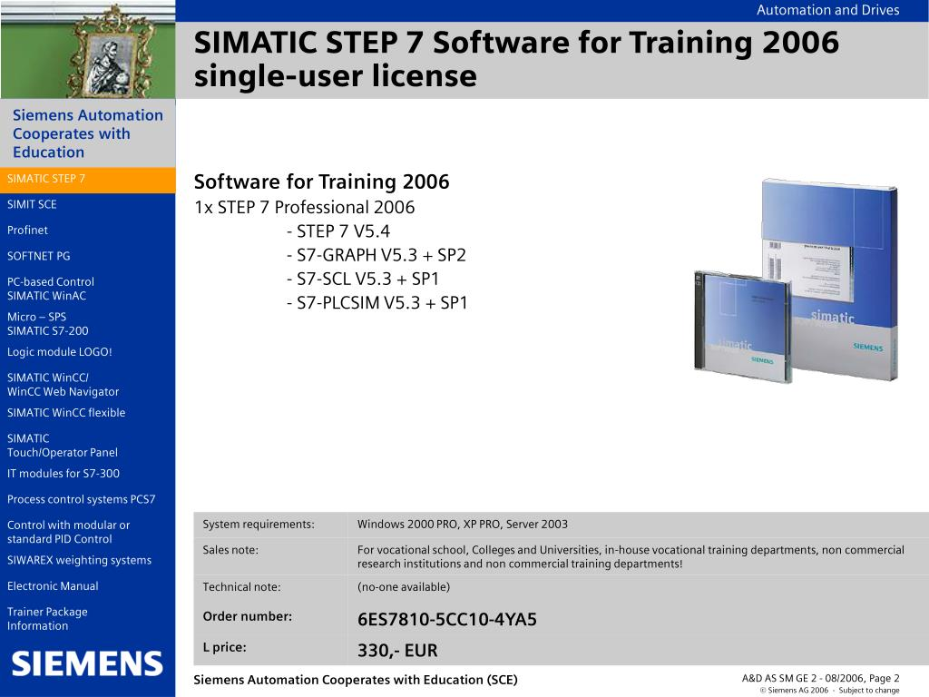 PPT - SCE Trainer Packages PowerPoint Presentation - ID:5681511