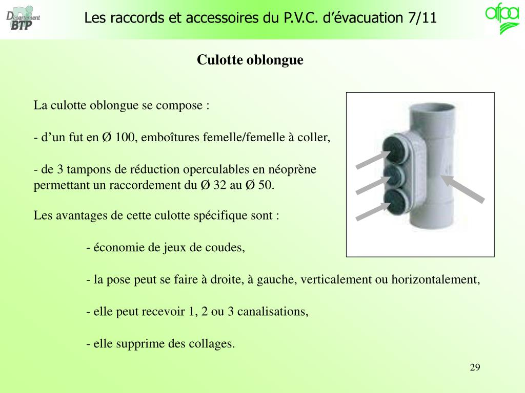Creer Evacuation Lave Linge ppt - j-m r. d-btp powerpoint presentation, free download