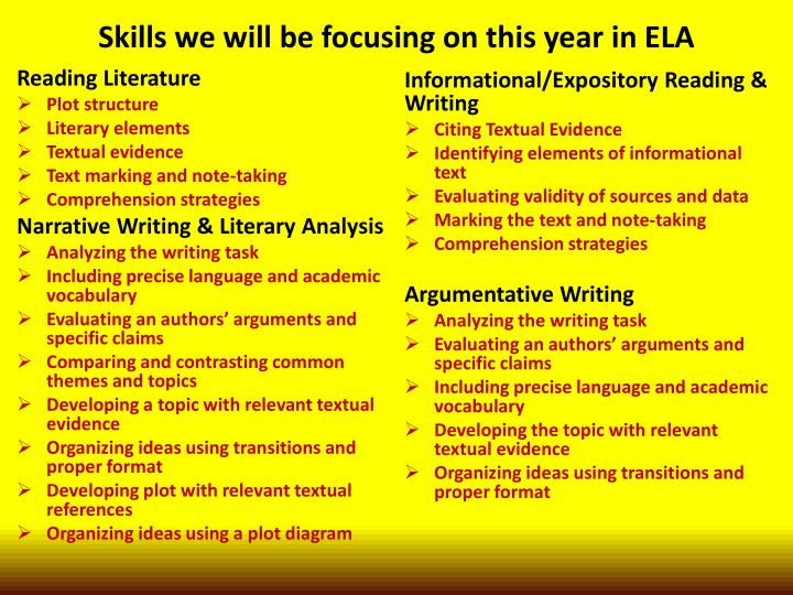 Skills we will be focusing on this year in ela