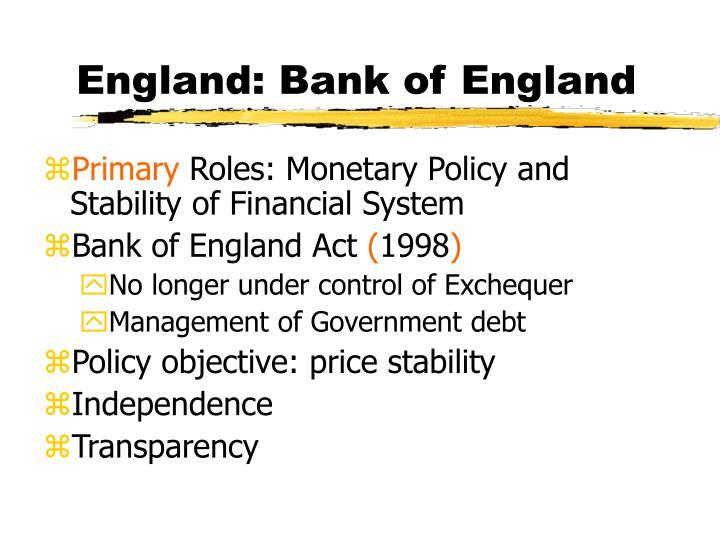 England: Bank of England
