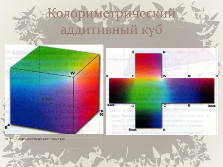 Рис. 5.1. Колориметрический аддитивный куб