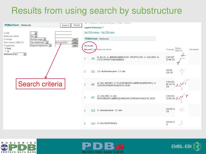 Results from using search by substructure