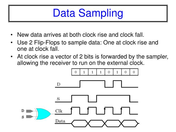 New data arrives at both clock rise and clock fall.