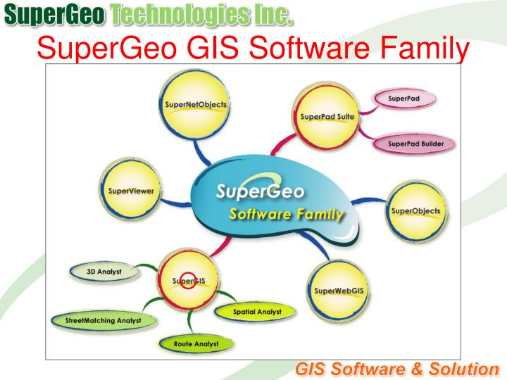 SuperGeo GIS Software Family