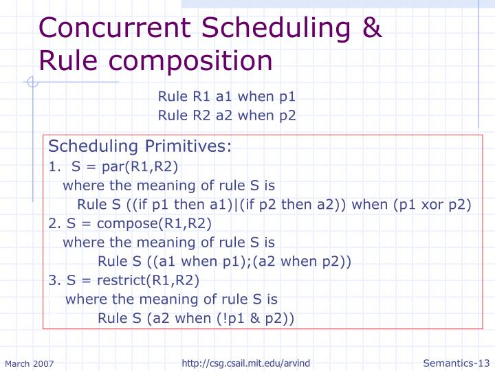 Concurrent Scheduling & Rule composition