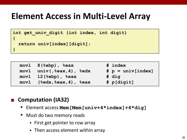 Element Access in Multi-Level Array