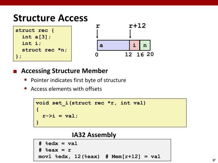 Structure Access