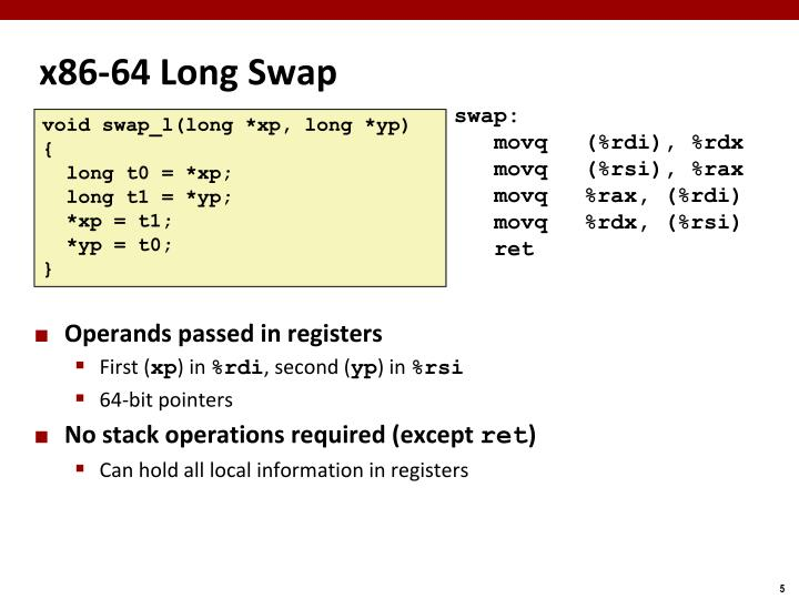 x86-64 Long Swap
