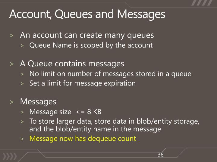 Account, Queues and Messages
