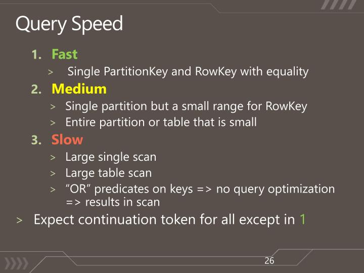 Query Speed