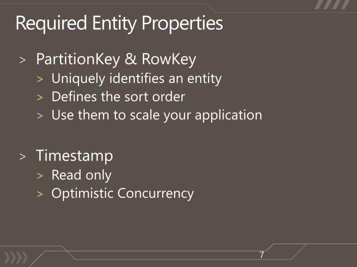Required Entity Properties