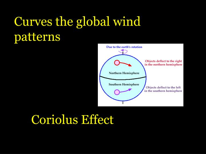 Curves the global wind