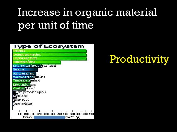 Increase in organic material
