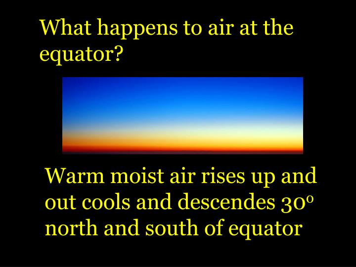 What happens to air at the