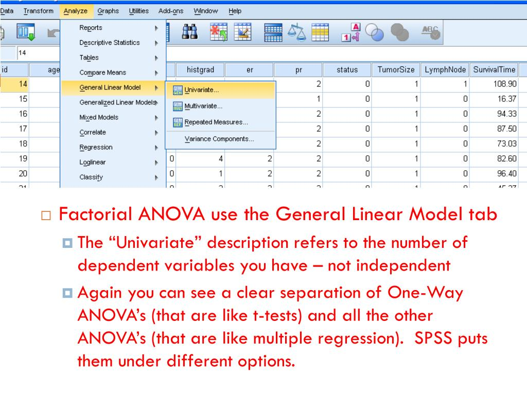 PPT - ANOVA: Part II PowerPoint Presentation - ID:5683080