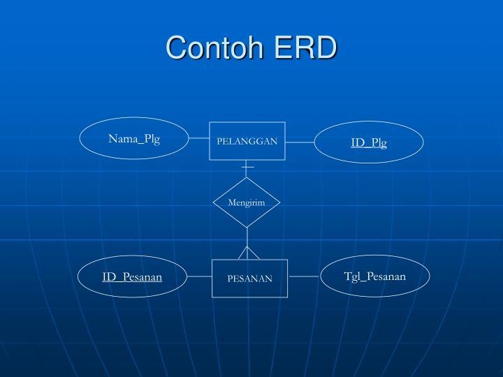Ppt Erd Entity Relationship Diagram Powerpoint Presentation Id