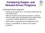 comparing supply and demand driven programs1