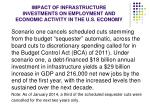 impact of infrastructure investments on employment and economic activity in the u s economy