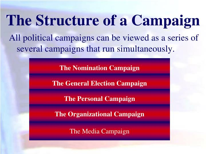 the structure of a campaign n.