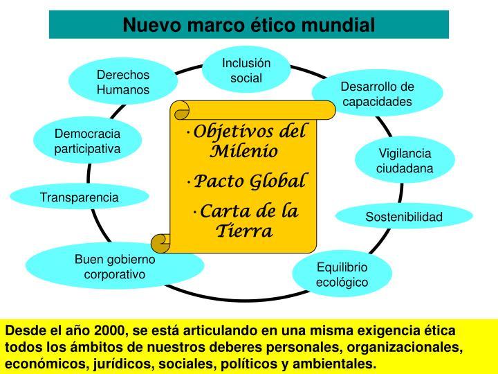 Nuevo marco ético mundial