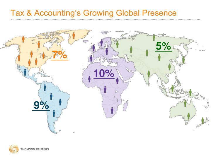 Tax & Accounting's Growing Global Presence