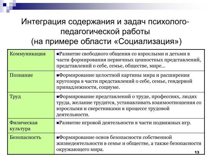 Интеграция содержания и задач психолого-педагогической работы