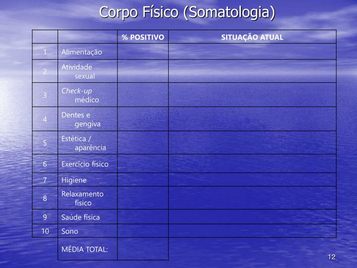 Corpo Físico (Somatologia)
