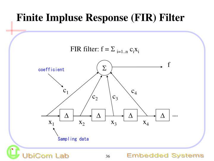 Finite Impluse Response (FIR) Filter