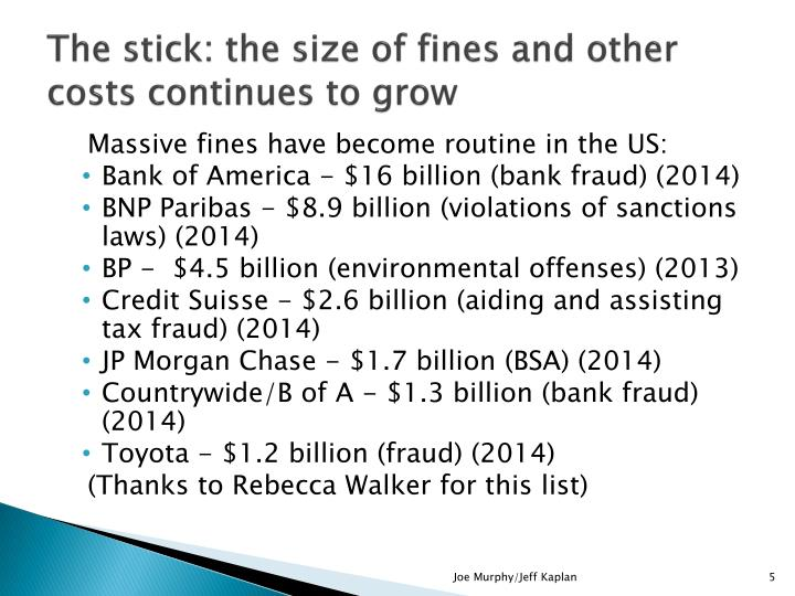 The stick: the size of fines and other costs continues to grow