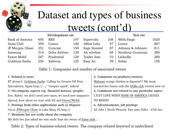 Dataset and types of business