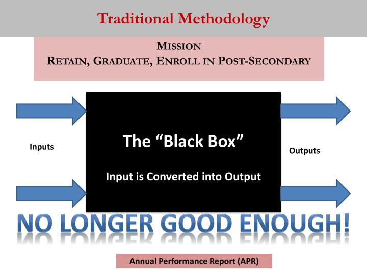 Traditional Methodology