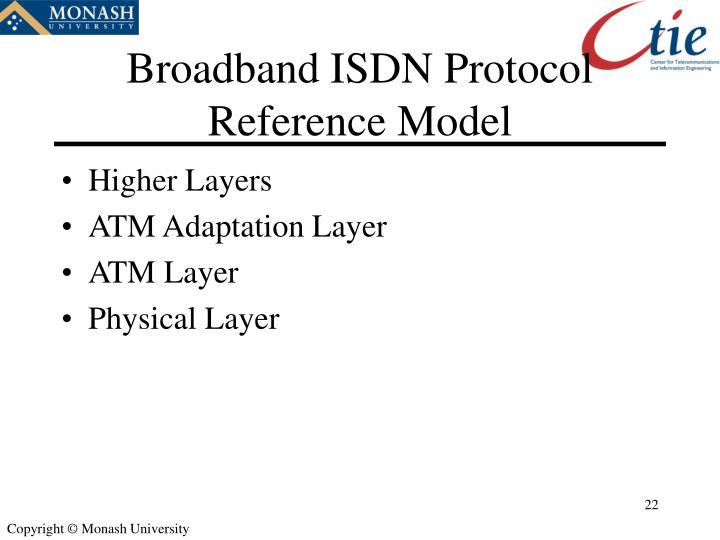 Broadband ISDN Protocol Reference Model