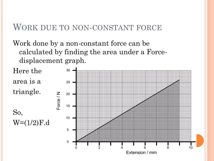 Work due to non-constant force