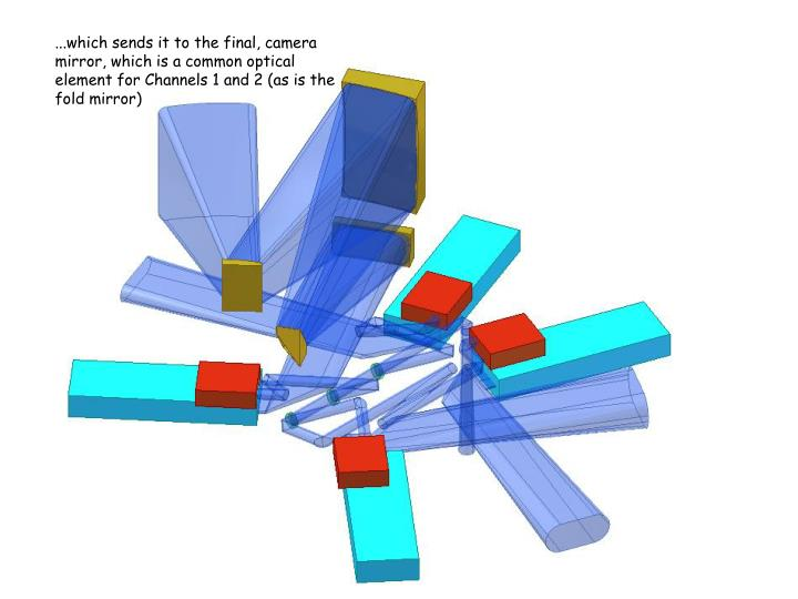 ...which sends it to the final, camera mirror, which is a common optical element for Channels 1 and 2 (as is the fold mirror)