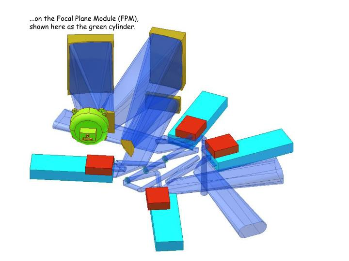 ...on the Focal Plane Module (FPM), shown here as the green cylinder.