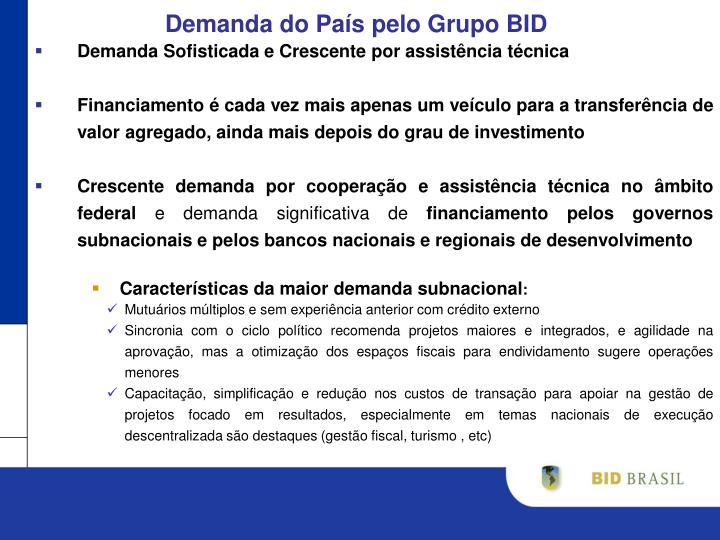 Demanda do País pelo Grupo BID