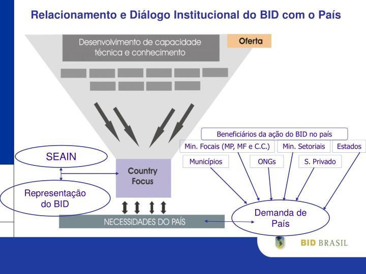Relacionamento e Diálogo Institucional do BID com o País