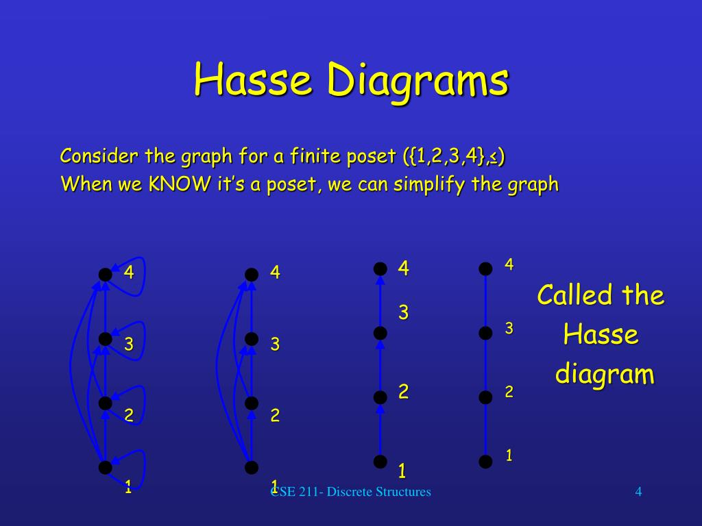 Ppt Relations Powerpoint Presentation Free Download Id 5685846