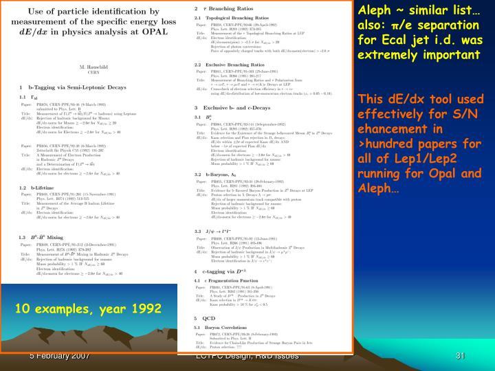Aleph ~ similar list… also: