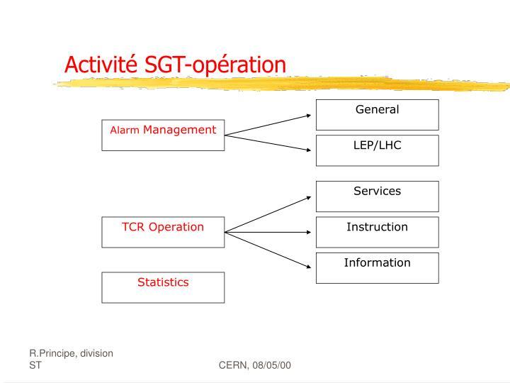 Activité SGT-opération