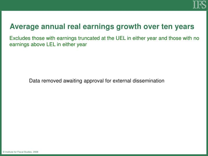 Average annual real earnings growth over ten years